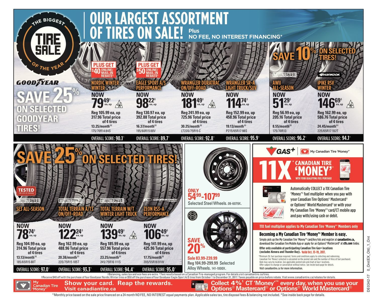 Canadian Tire Weekly Flyer Weekly Fall Change Up Oct 13 19  # Meuble De Tv Canadian Tire